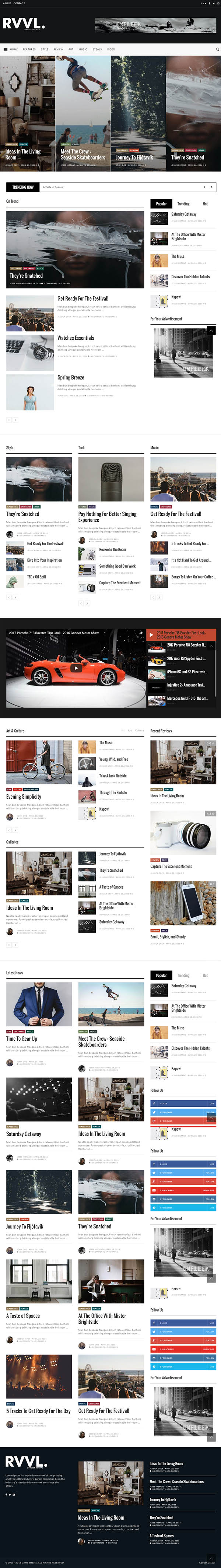 Onfleek - AMP Ready & Responsive Magazine Theme