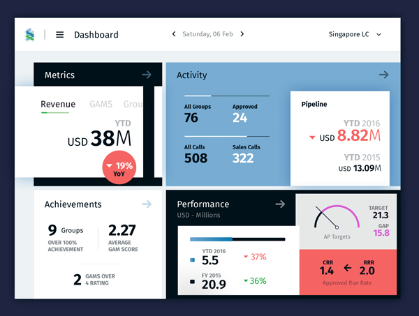 Free Dashboard UI