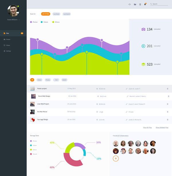 Free Dashboard PSD Template