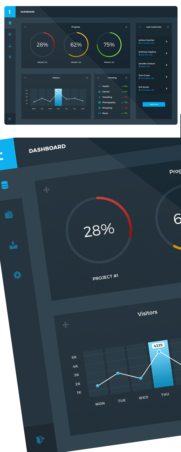 Free Dashboard UI PSD Template