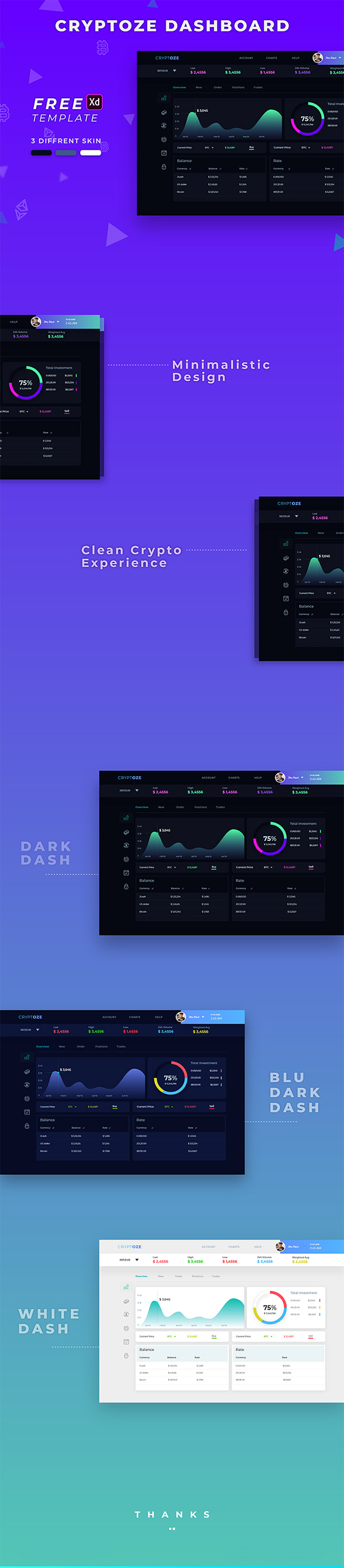 Cryptoze Dashboard UI Design Free PSD Download