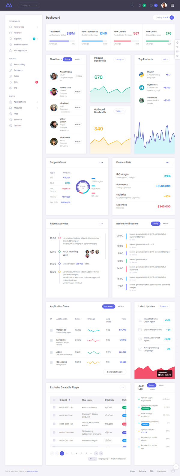 Metronic - Responsive Admin Dashboard Template