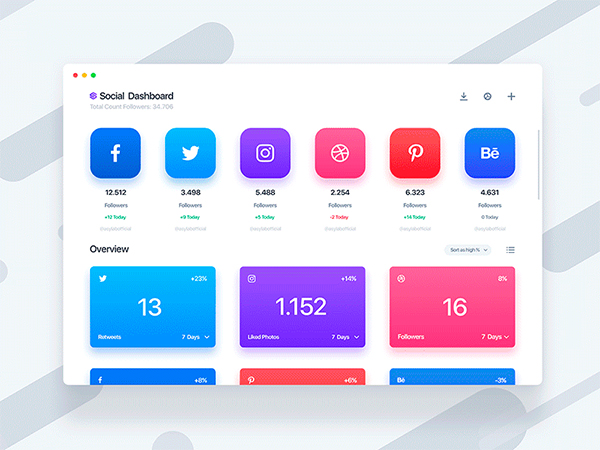 Freebie Social Dashboard Concept Light / Dark Mode