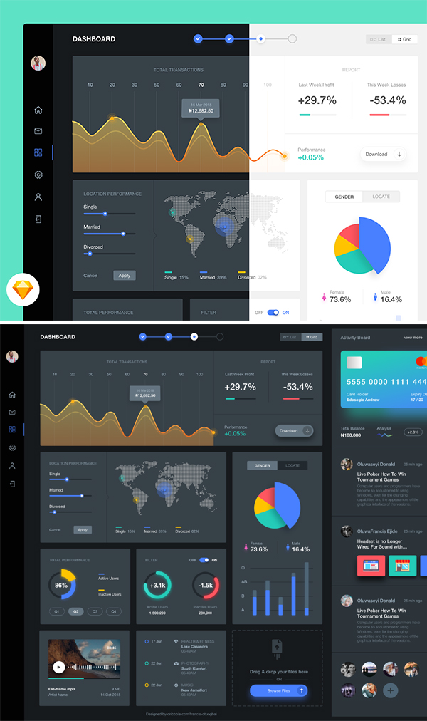 Dashboard Free Component