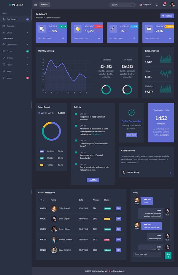 Veltrix - The Ultimate Admin & Dashboard Template