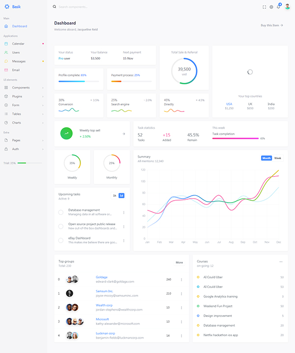 Basik - Responsive Bootstrap Web Application and Admin Template