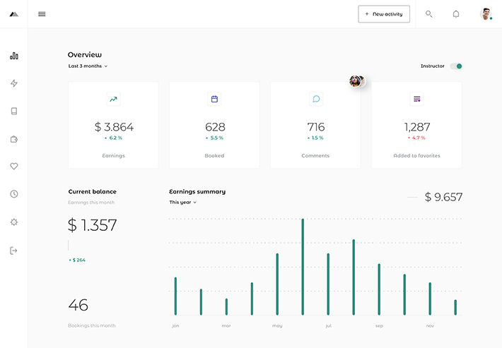 Free User Dashboard
