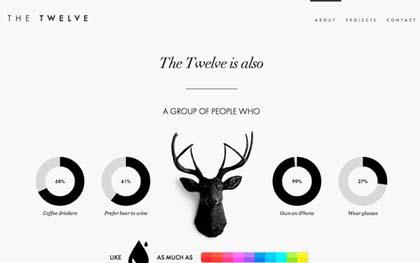 Modern Web Design - 6