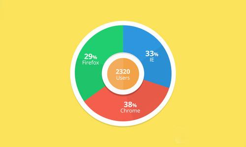 Flat Elements for Web UI Design-39