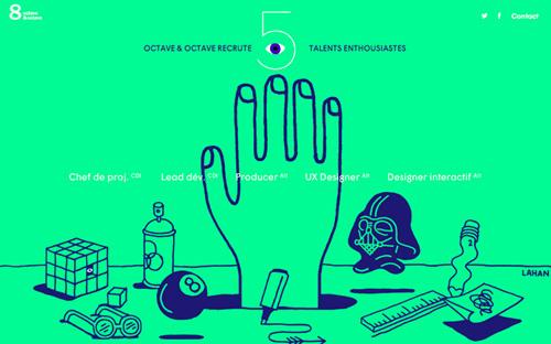 Responsive Websites Design