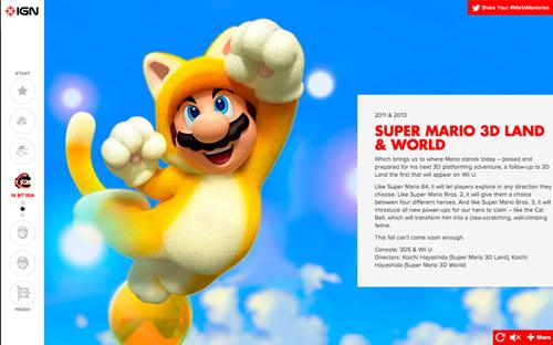 Museum of Mario