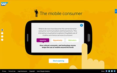 sap Mobile Consumer Trends
