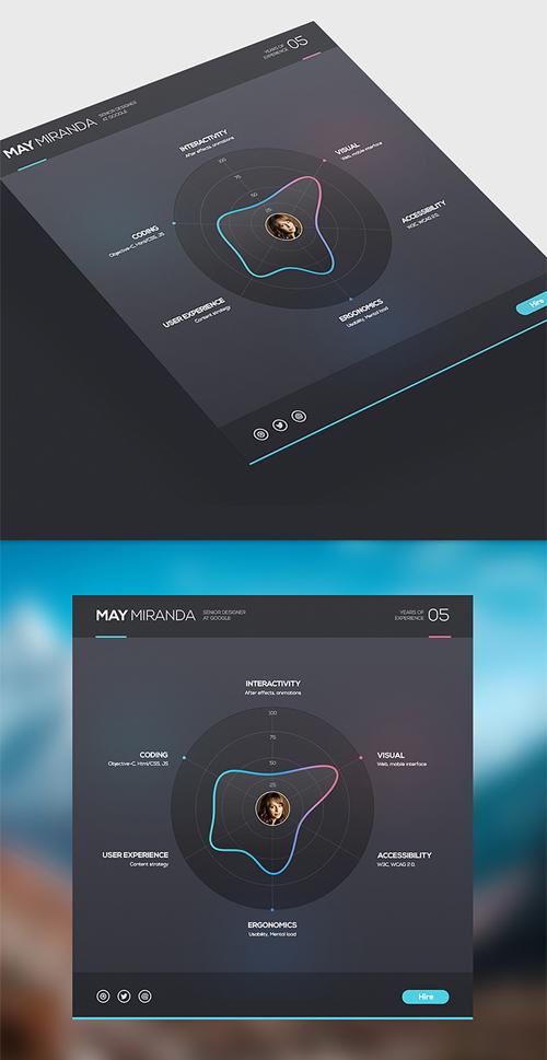 Designer skills UI Designs and Concepts for Inspiration