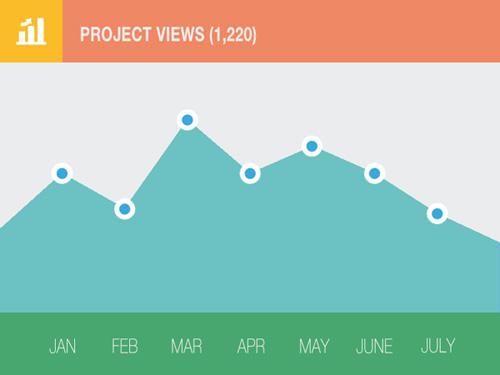 Free Statistics UI Element