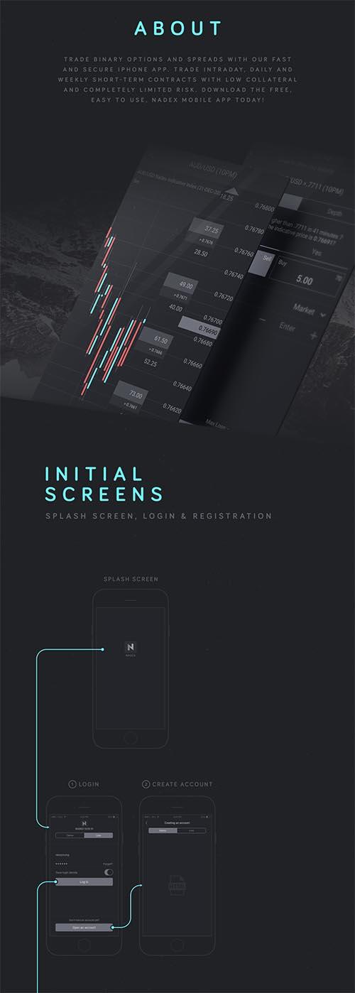 Nadex Trading App By Dmitry Soloduha