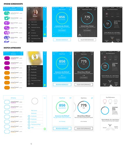 Peak App Study - iOS and Android By Michael Robson