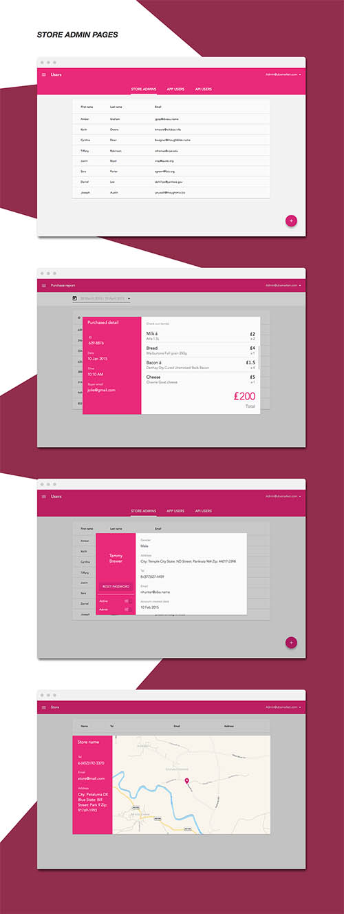 Store Admin Pages By Leo seyha