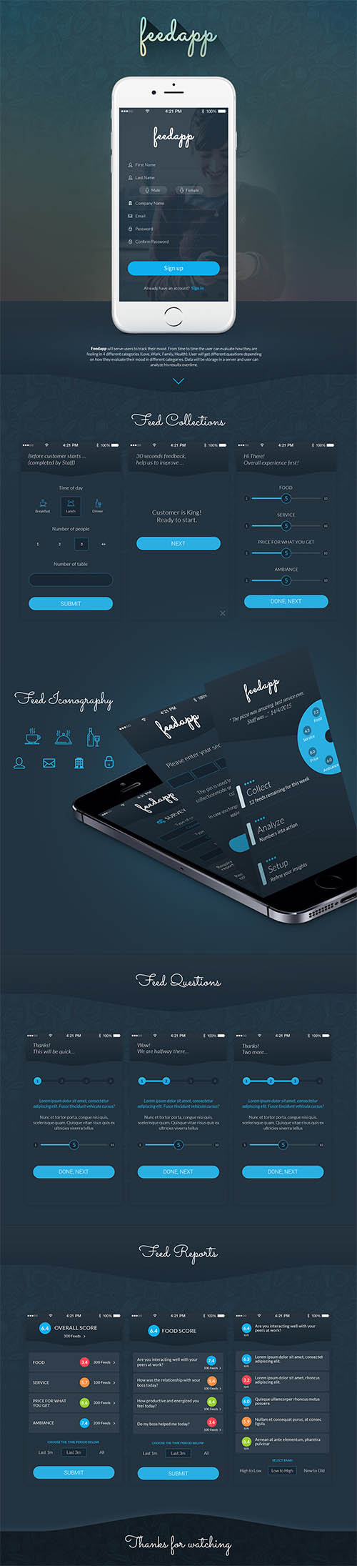 Flat App UI Kit By Chanchal Pramanik