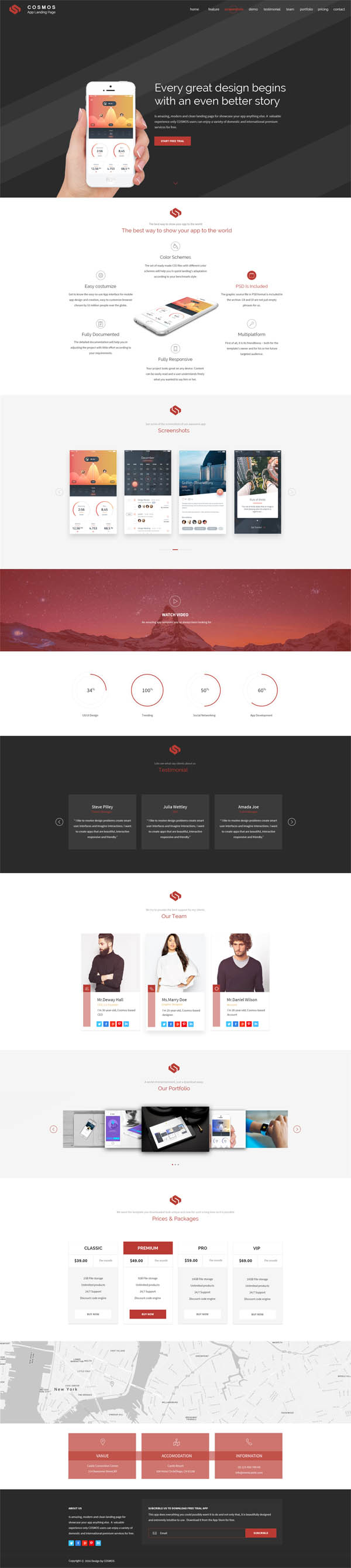 wordpress themes, responsive design, flat design