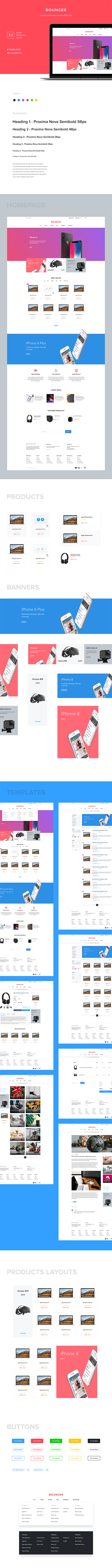 Freebie : Creative Ecommerce UI Kit For Designers (Adobe XD)