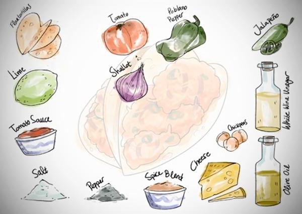 Illustration: Sketch a Watercolor Recipe