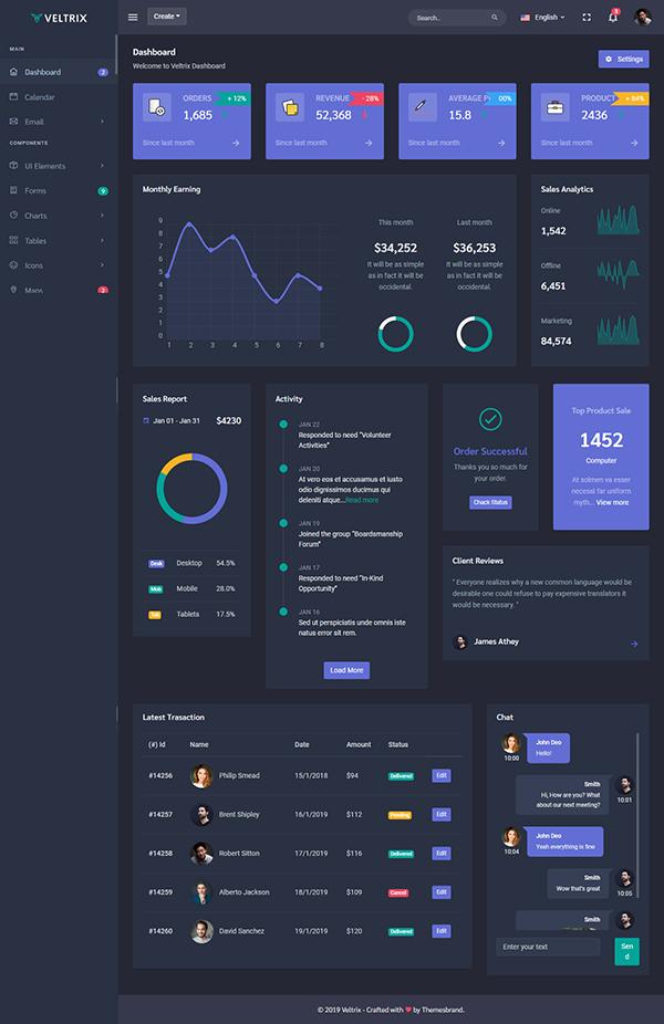 Veltrix - The Ultimate Admin & Dashboard Template