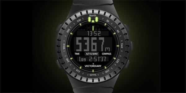 How to Create Digital Watch